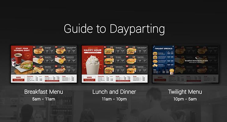 Several examples of dayparting for digital signage with Guide to Dayparting as the title