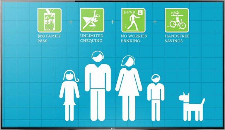 Digital signage TV design for Westminster Savings Credit Union detailing family banking