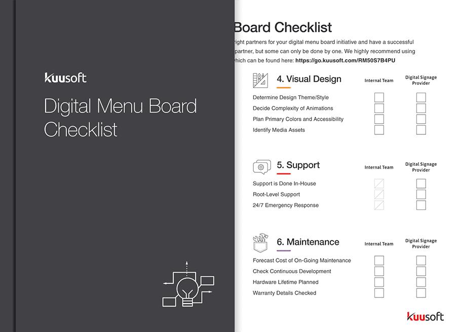 digital menu board template checklist - digital signage resources