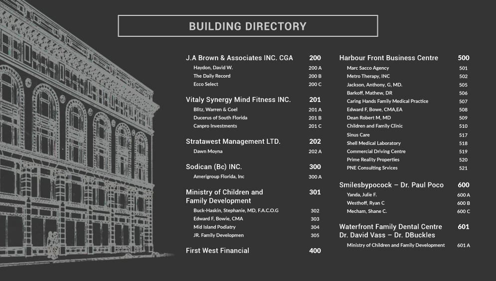 building directory digital signage for office communication