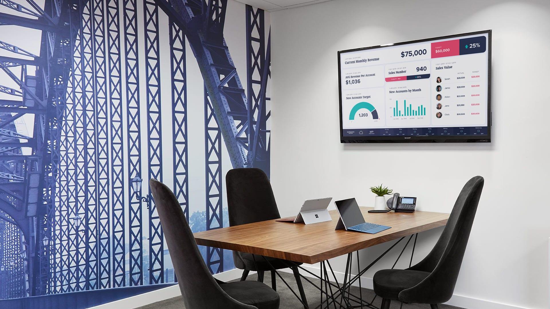 office meeting room digital signage communications